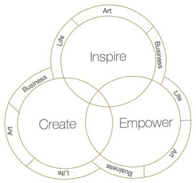 inspire-create-empower